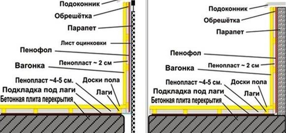 Схема утепления балкона со стальной решеткой и панельного соответственно.  Для утепления используется обычный...